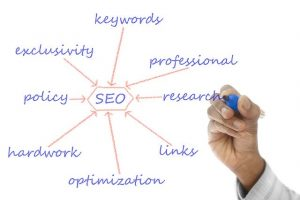 A person writing different important objects of SEO with a marker.