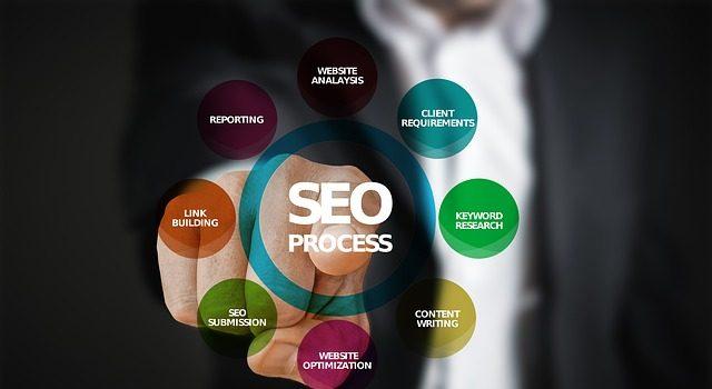 factors of SEO including building your website