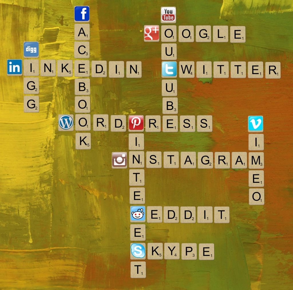 Scribble of different platforms' names like WordPress, Google, LinkedIn, and others.