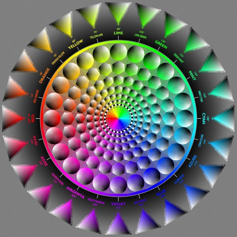 A more complex circular color palette.