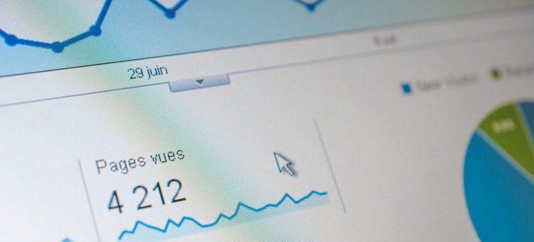 Page views website metrics tracking.
